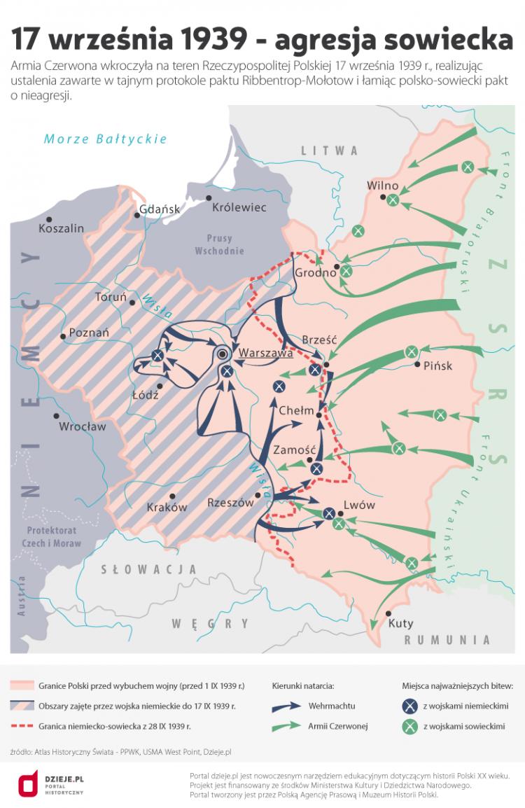 Infografika PAP/Agresja sowiecka na Polskę