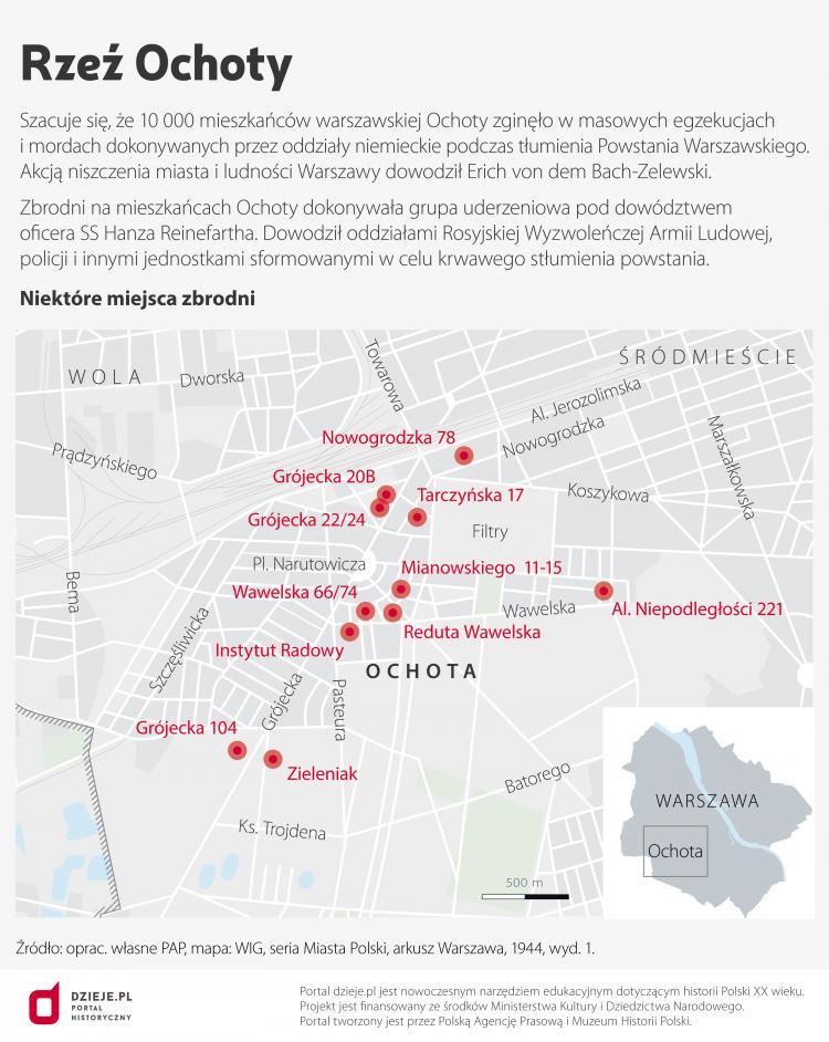 Rzeź Ochoty. Źródło: Infografika PAP