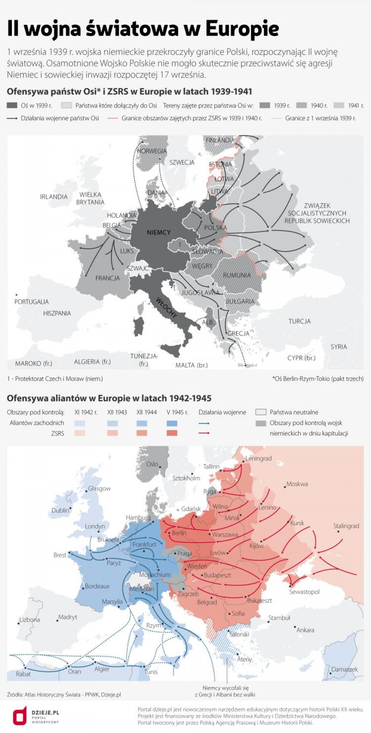 Ii Wojna Swiatowa W Europie Dzieje Pl Historia Polski